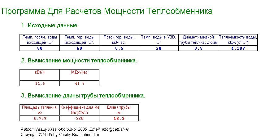 Расчет кожухотрубчатого теплообменника программа Уплотнения теплообменника Alfa Laval TS20-MFM Пушкино